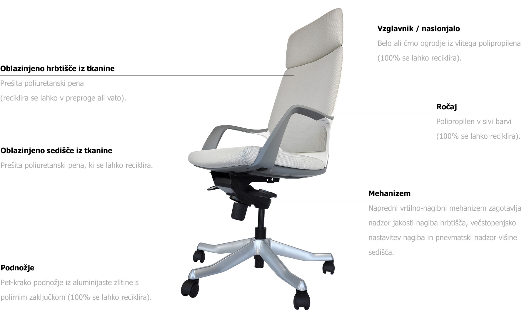 ergovision istyle racunalniski stol opis 02