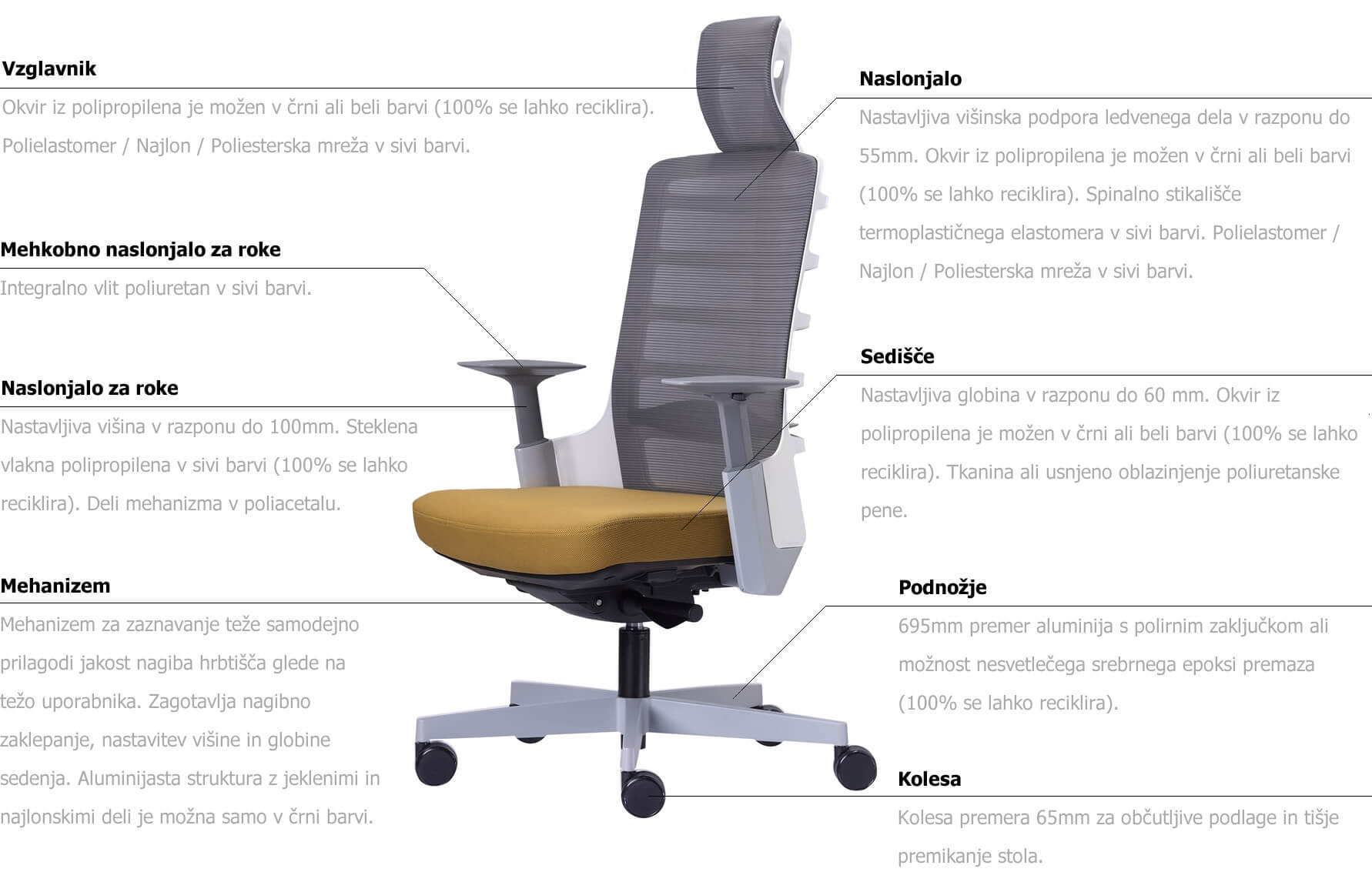 ergovision iflex ergonomski stol opis 02 nogumi